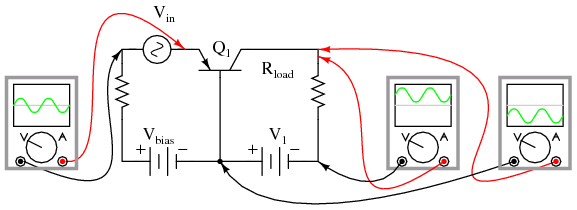 common base configuration circuit diagram w124 e320 wiring the amplifier bipolar junction transistors phase relationships and offsets for pnp