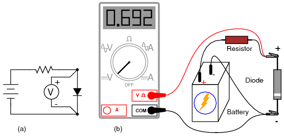 digital ac ammeter circuit diagram three branches of government meter check a diode | diodes and rectifiers electronics textbook