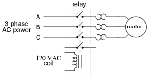 Contactors | Electromechanical Relays | Electronics Textbook