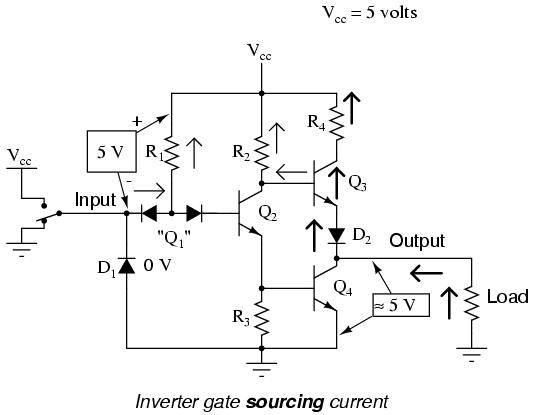 circuit diagram of logic gates