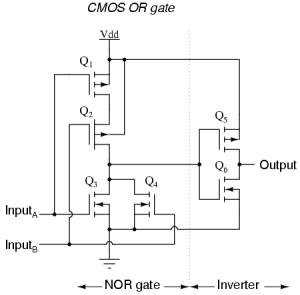 CMOS Gate Circuitry | Logic Gates | Electronics Textbook