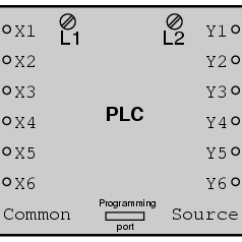 Wiring Diagram Plc Toro Personal Pace Lawn Mower Parts Programmable Logic Controllers Ladder Electronics Inside The Housing Connected Between Each Input Terminal And Common Is An Opto Isolator Device Light Emitting Diode That Provides