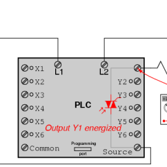Wiring Diagram Plc 2000 Volkswagen Jetta Headlight Programmable Logic Controllers Ladder Electronics As With Each Input An Indicating Led On The Front Panel Of Gives Visual Indication Energized Output