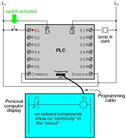 digital temperature controller circuit diagram wiring for trailers australia programmable logic controllers plc ladder electronics one of the advantages implementing logical control in software rather than hardware is that input signals can be re used as many times program