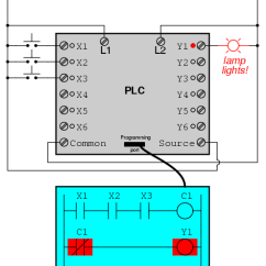 Allen Bradley Plc Wiring Diagrams Duraspark Diagram Ford Logic Data Schema Programmable Controllers Ladder Electronics