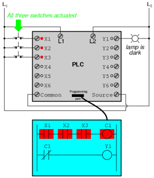 Programmable Logic Controllers (PLC) | Ladder Logic