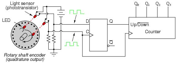 quadrature encoder circuit