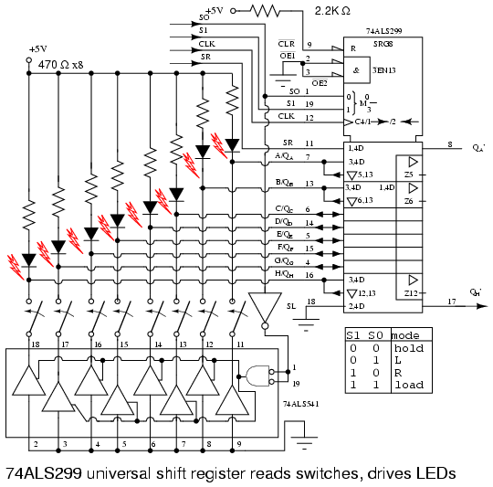 Universal Shift Registers: Parallel-in, Parallel-out