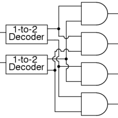 How To Make A Circuit Diagram 3 Way Switch 2 Lights Wiring Decoder Combinational Logic Functions Electronics Textbook Replacing The 1 Decoders With Their Circuits Will Show That Both Are Equivalent In Similar Fashion 8 Line Can Be Made From