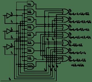 Encoder | Combinational Logic Functions | Electronics Textbook