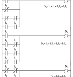 the resulting ladder diagram [ 493 x 1675 Pixel ]