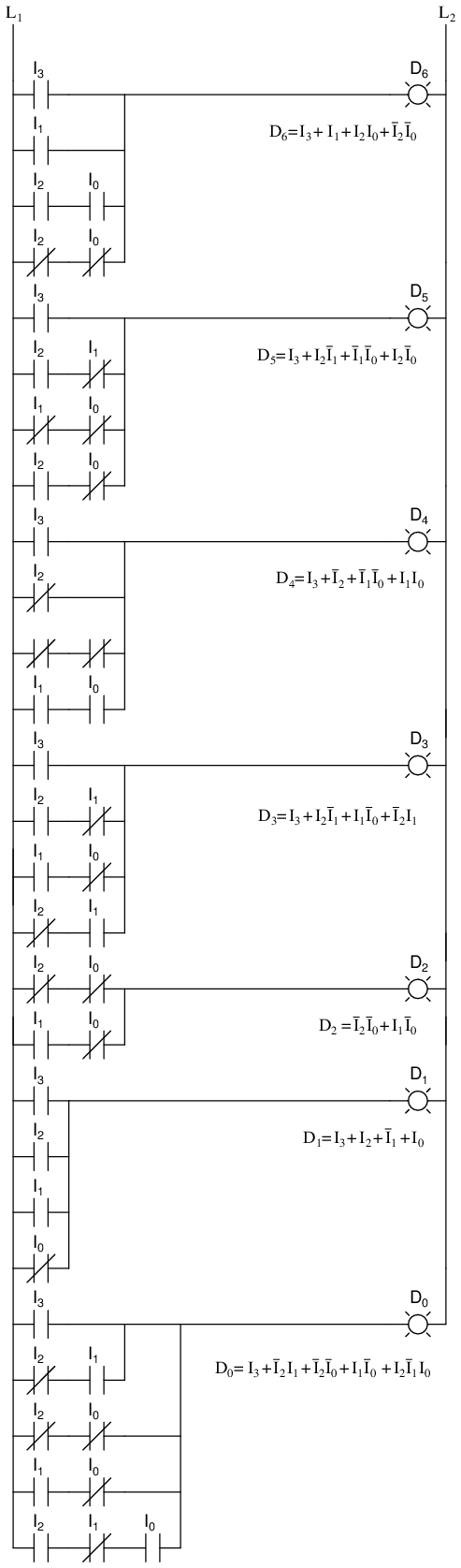 hight resolution of the resulting ladder diagram