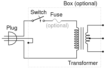 Transformer—Power Supply AC Circuits Electronics Textbook