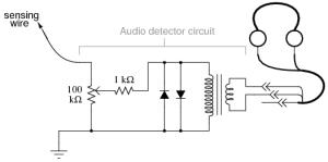 Sensing AC Electric Fields | AC Circuits | Electronics Textbook