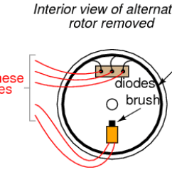 Ac Delco Alternator Wiring Diagram Old Fashioned Acdelco 480v 3 Phase Transformer Automotive Circuits Electronics Textbook Experiment Instructions First Consult An Repair Manual On The Specific Details Of Your