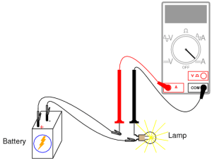 How to Use an Ammeter to Measure Current | Basic Concepts and Test Equipment | Electronics Textbook