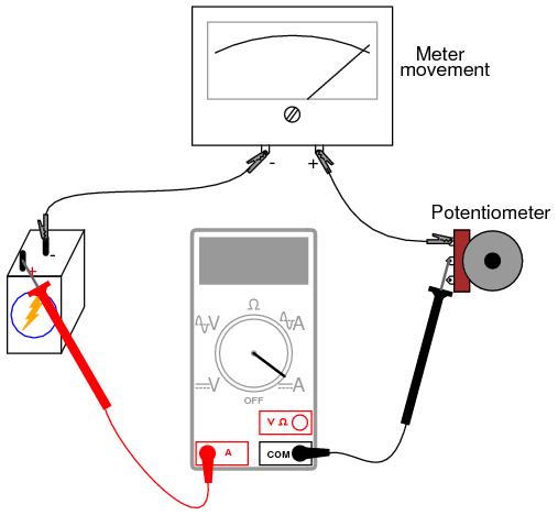 Membuat multimeter sendiri ~ CARI DUIT