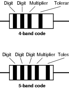 All band resistors use  colored tolerance the blank  cband   is only used with   code bands also resistor color codes electronics textbook rh allaboutcircuits