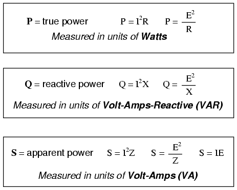 single phase voltage drop formula wiring diagram of magnetic contactor ac circuit equations | useful and conversion factors electronics textbook