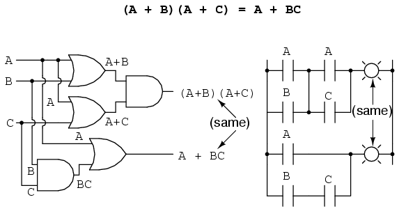 boolean algebra examples electronics