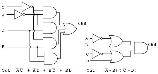 draw a logic circuit for a b c d c
