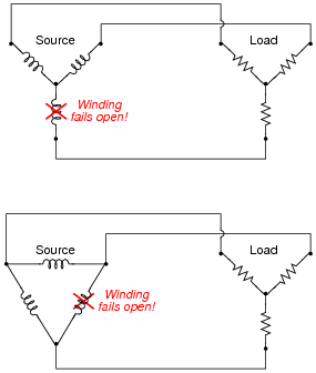3 Phase Transformer Bank Wiring Diagram Delta And Wye 3 Phase Circuits Ac Electric Circuits