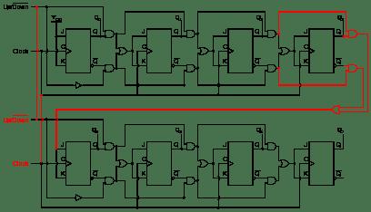 T Flip Flop Circuit Diagram T Flip Flop Block Diagram