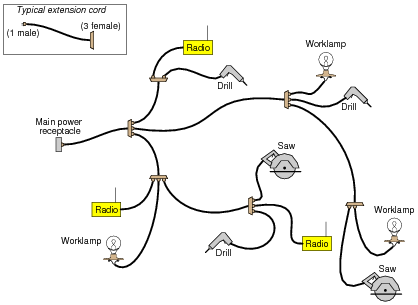 Electric Cord Wiring Diagram : 28 Wiring Diagram Images