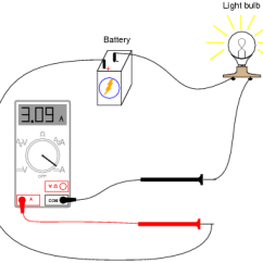 S Video Wiring Diagram Timing For T Flip Flop Basic Ammeter Use Electricity Worksheets