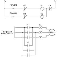 Motor Starter Wiring Diagram Sony Cdx Fw570 Reversing Plc Great Installation Of Ac Control Circuits Electric Worksheets Rh Allaboutcircuits Com Forward Reverse Single Phase Reversible