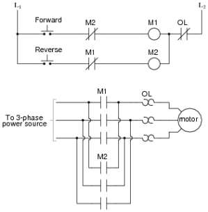 AC Motor Control Circuits | AC Electric Circuits Worksheets