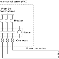 Diagram Motor Control Wiring Winnebago Ac Circuits Electric Worksheets