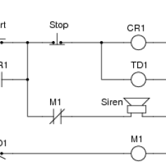 Wiring Connection Diagram 9004 Bulb Time Delay Electromechanical Relays Digital Circuits Worksheets The Following Relay Circuit Is Supposed To Accomplish Both Tasks Motor Control Plus Siren Alert