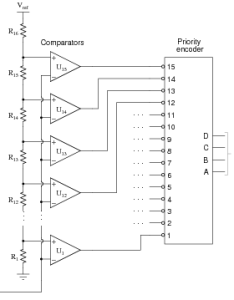Analog to digital conversion also circuits worksheets rh allaboutcircuits