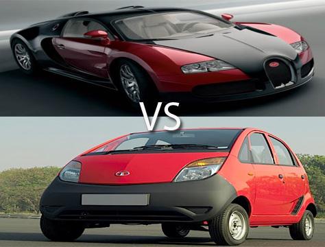 The Showdown World's Most Expensive Car Vs World's