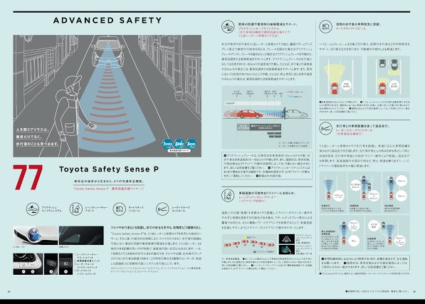 prius-safety-sense-p