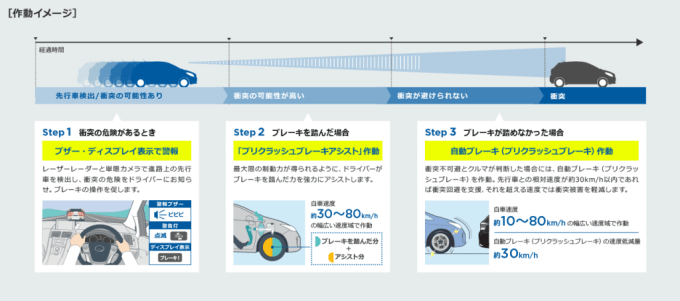 technology_safety_toyota_safety_sense_06_pc