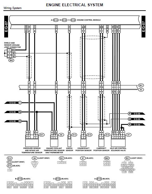 3 Wire Coolant Temperature Sensor Wiring Diagram : coolant, temperature, sensor, wiring, diagram, 01-'02), Correct, Wiring, Temperature, Sensor, Wires, SOLVED!, Subaru, Forester, Owners, Forum