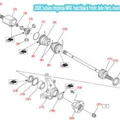 Subaru Impreza Wiring Diagram 2008 How To Design A Network 08 Parts Data