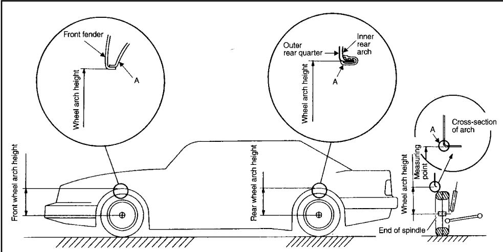 Service manual [How To Align Caster On A 1999 Subaru