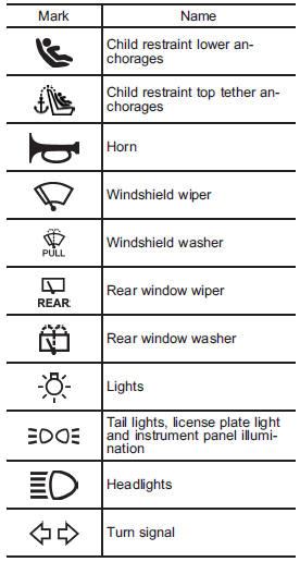 Subaru Dash Lights : subaru, lights, Vehicle, Symbols, About, Subaru, Legacy, Owners, Manual, SubaruManuals.org