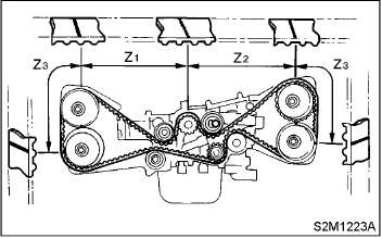 Best Subaru Engine Best Naturally Aspirated Engine Wiring