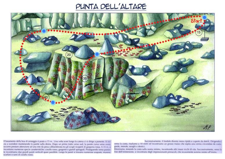 Punta dell'Altare