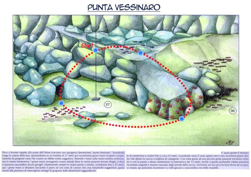 Punta Vessinaro