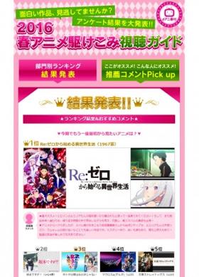 2016春アニメ ランキング