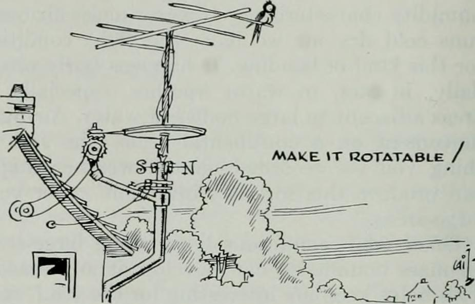 "An illustration of a television antenna on top of a house. A bird sits on the antenna and the text ""Make it rotatable!"" accompanies it."