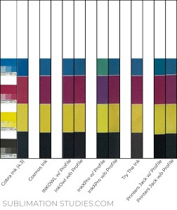 The Best Sublimation Ink for Epson Printers: A Comparison
