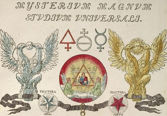 alchemy, iao, hidden knowledge, esoteric, hermetic
