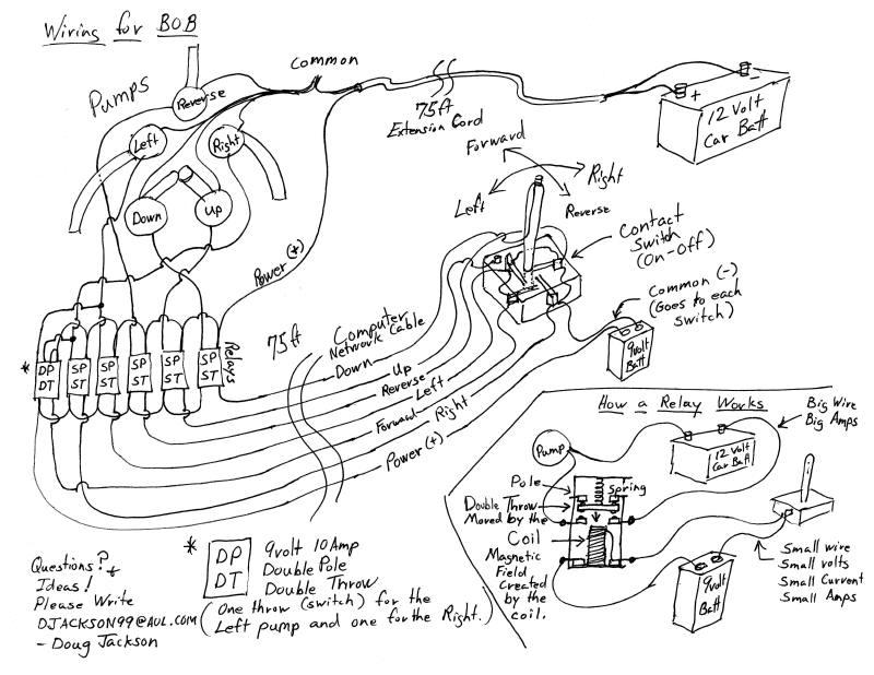 underwater camera wiring diagram digital camera pro photo