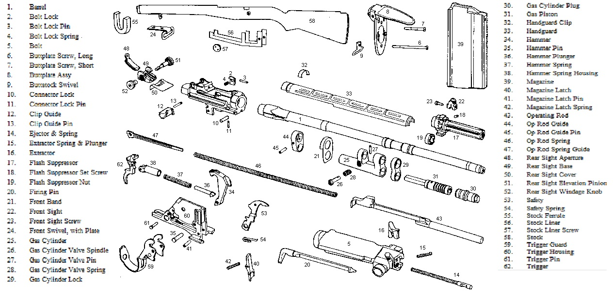 Remington Model 11 Shotgun Parts Diagram, Remington, Free